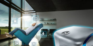 Smart Home Battery