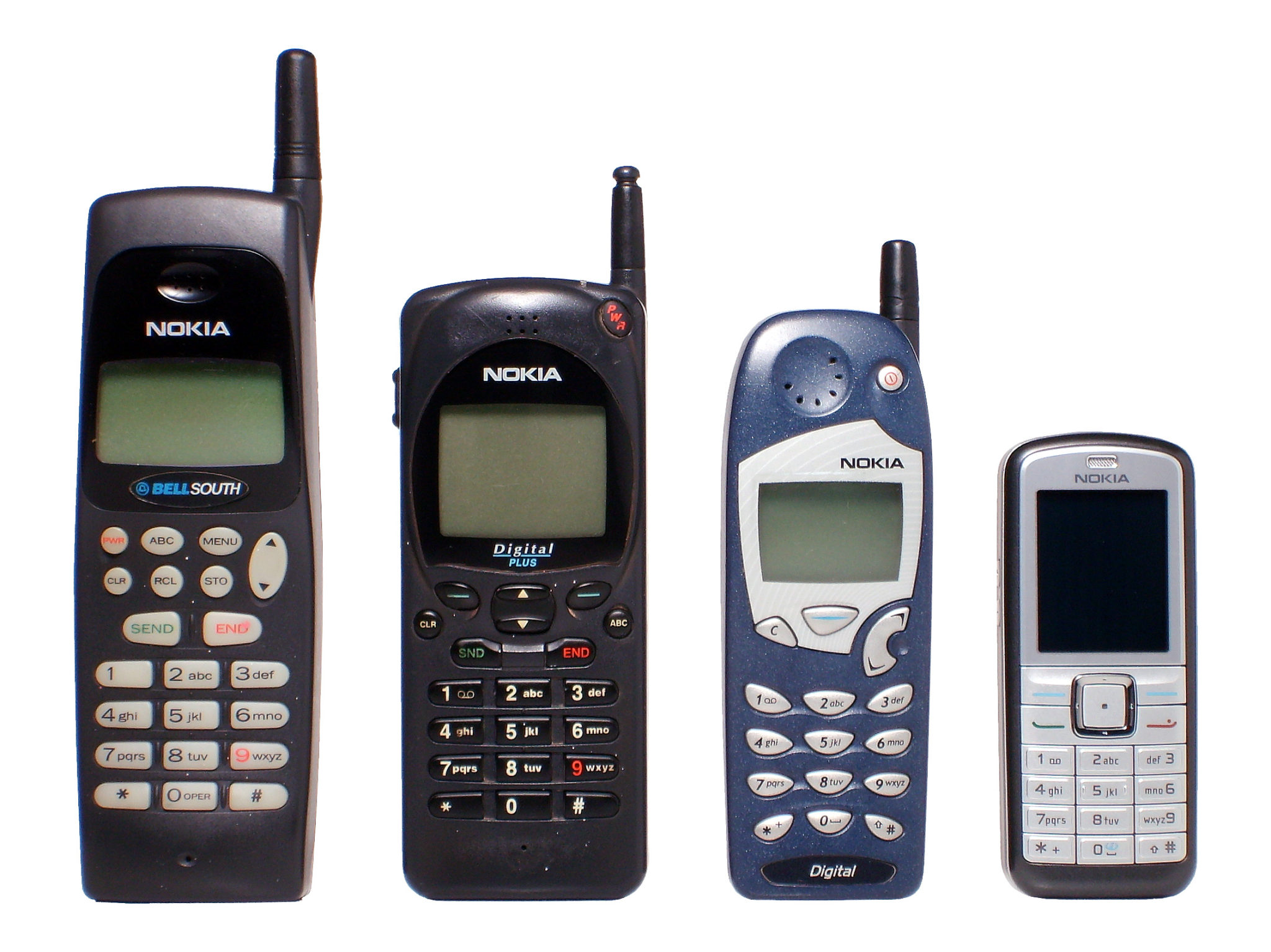 The Evolution of the Mobile (Nokia)