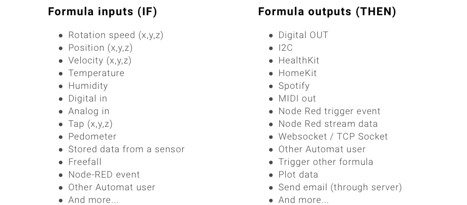 AUTOMAT Features