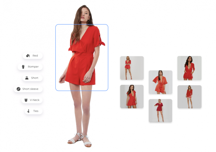 How to Implement Artificial Intelligence in Fashion Retail | FashNerd